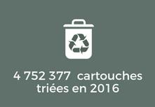 Cartouches triées en 2016