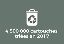 4 500 000 cartouches triées en 2017