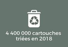 4 400 000 cartouches triées en 2018