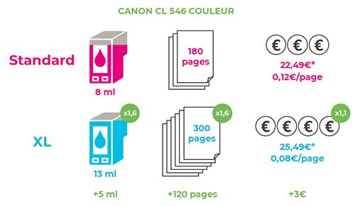 cartouche-standard-VS-XL