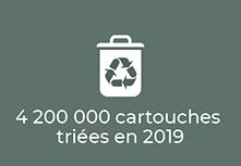 4 200 000 cartouches triées en 2019